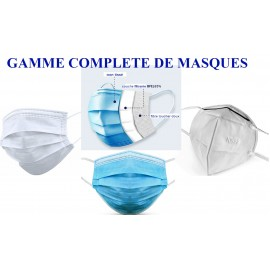 Gamme masques de protection